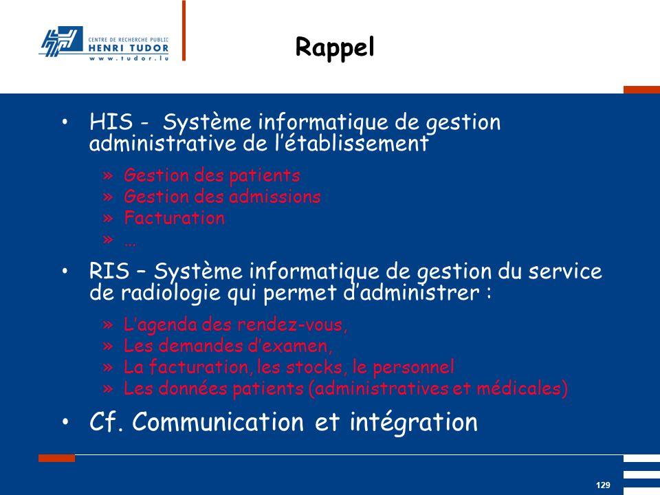 Cf. Communication et intégration