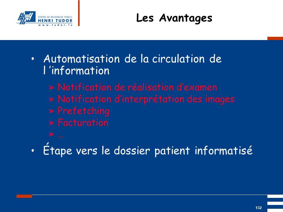 Automatisation de la circulation de l 'information