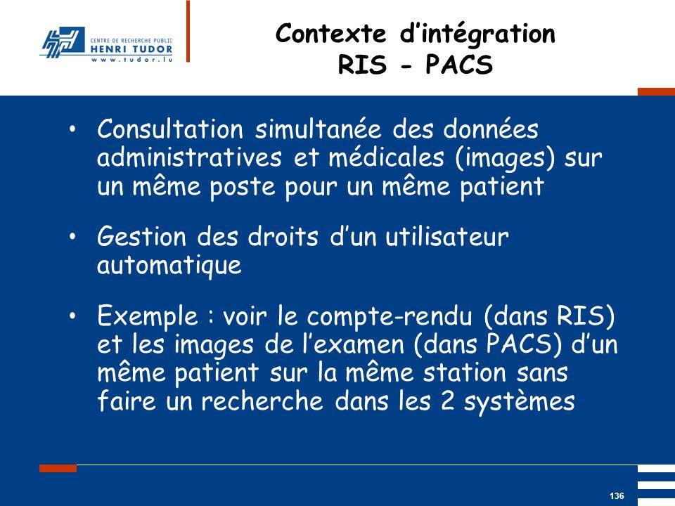 Contexte d'intégration RIS - PACS