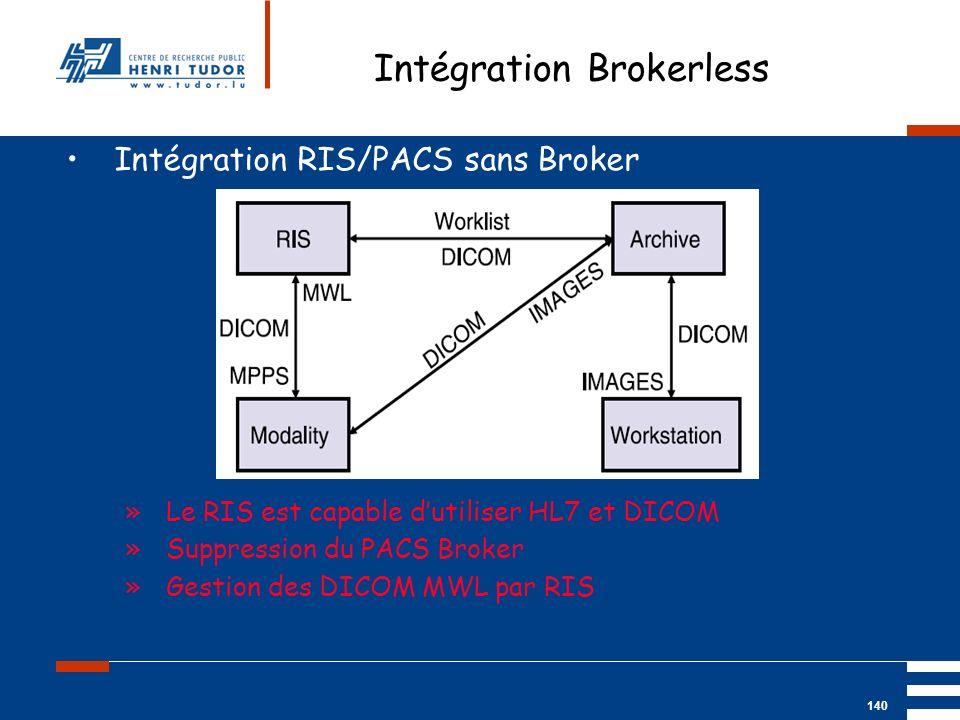 Intégration Brokerless