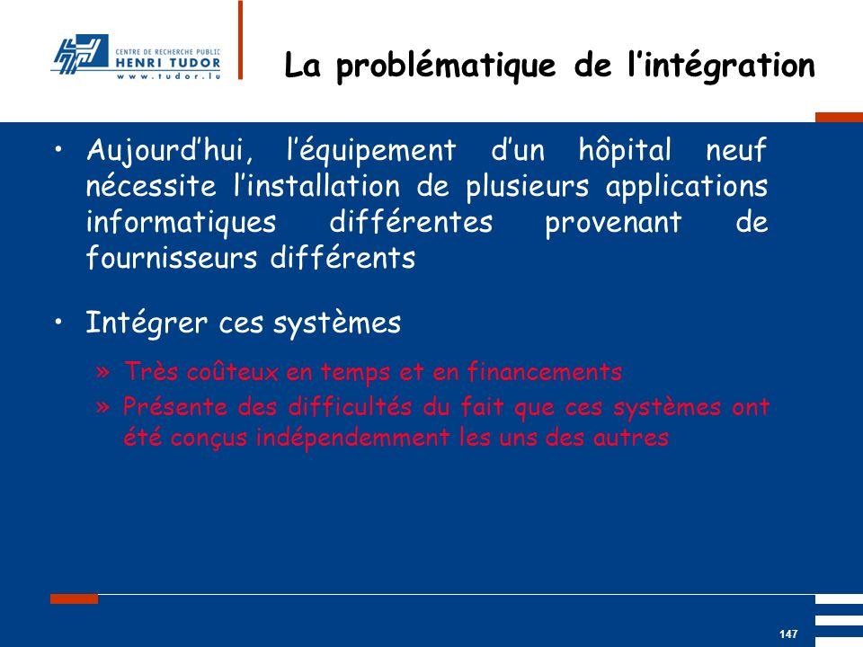 La problématique de l'intégration