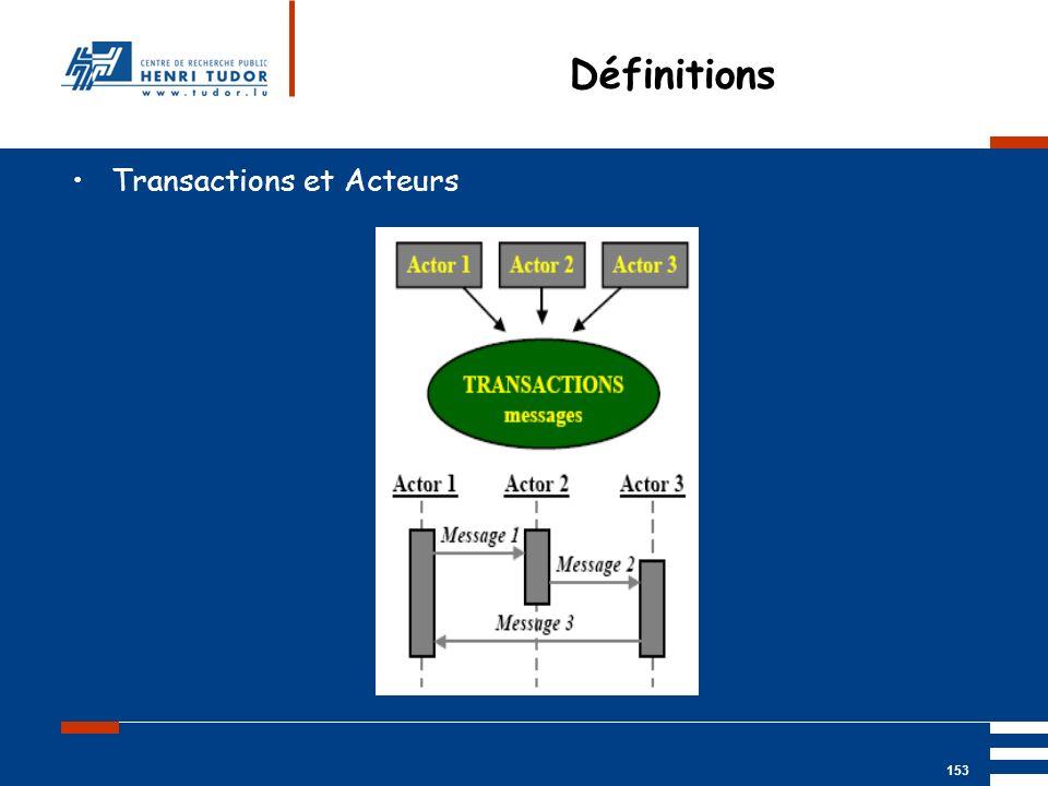 Définitions Transactions et Acteurs