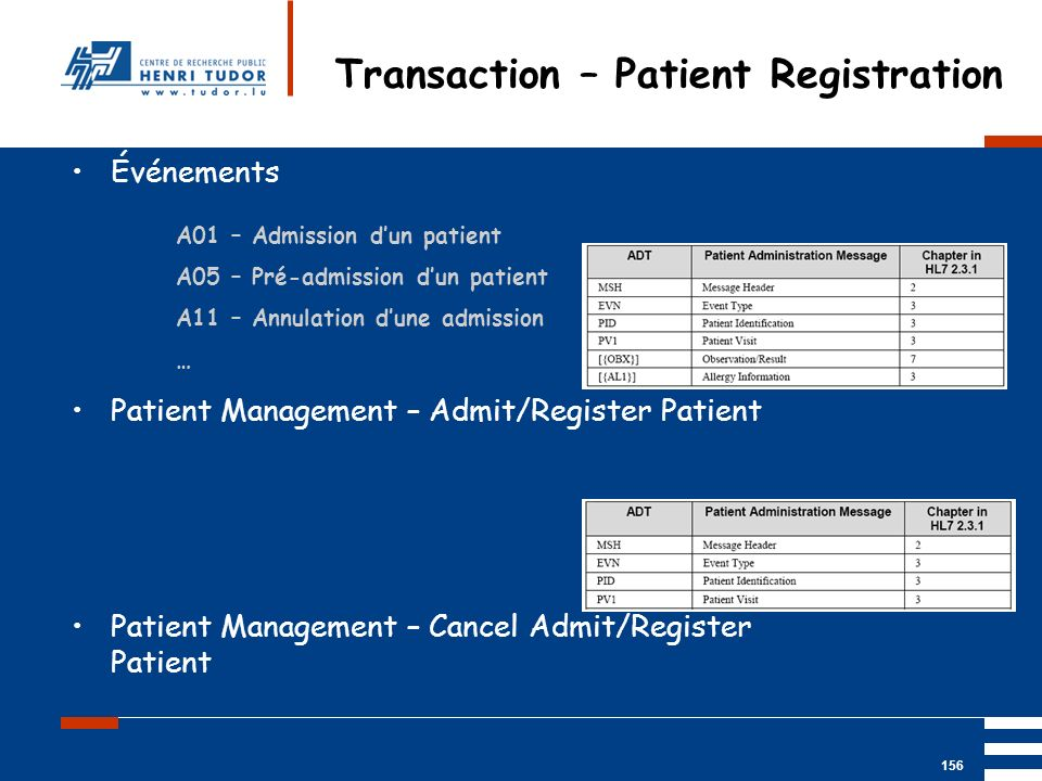 Transaction – Patient Registration