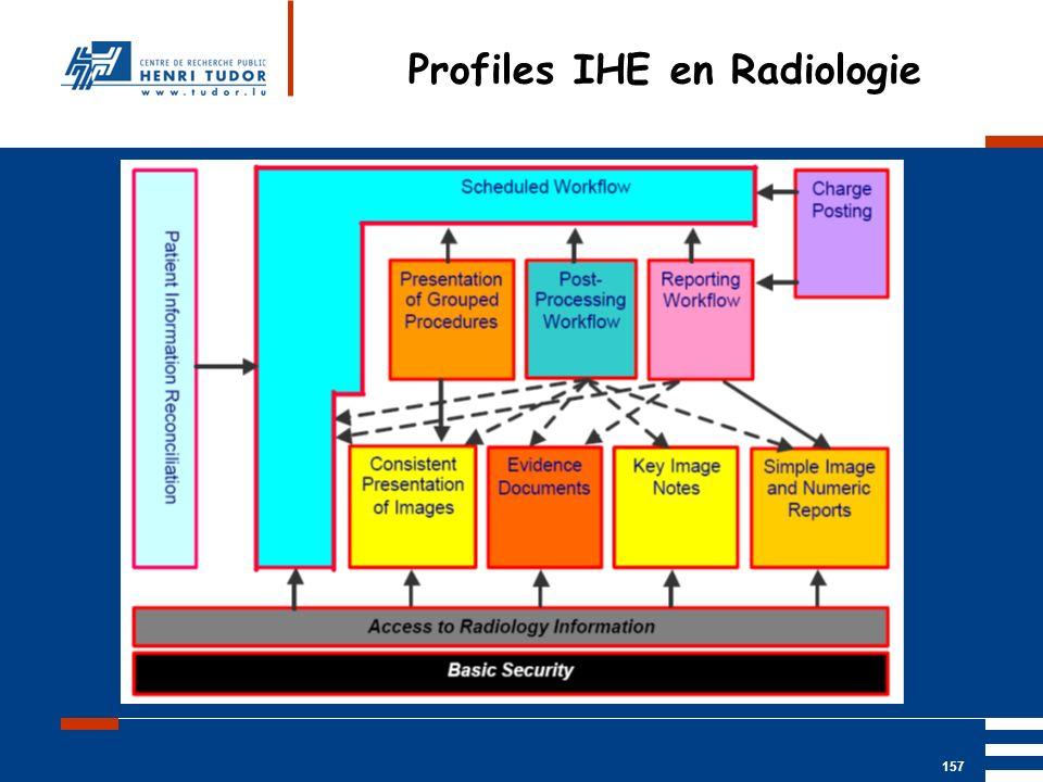 Profiles IHE en Radiologie