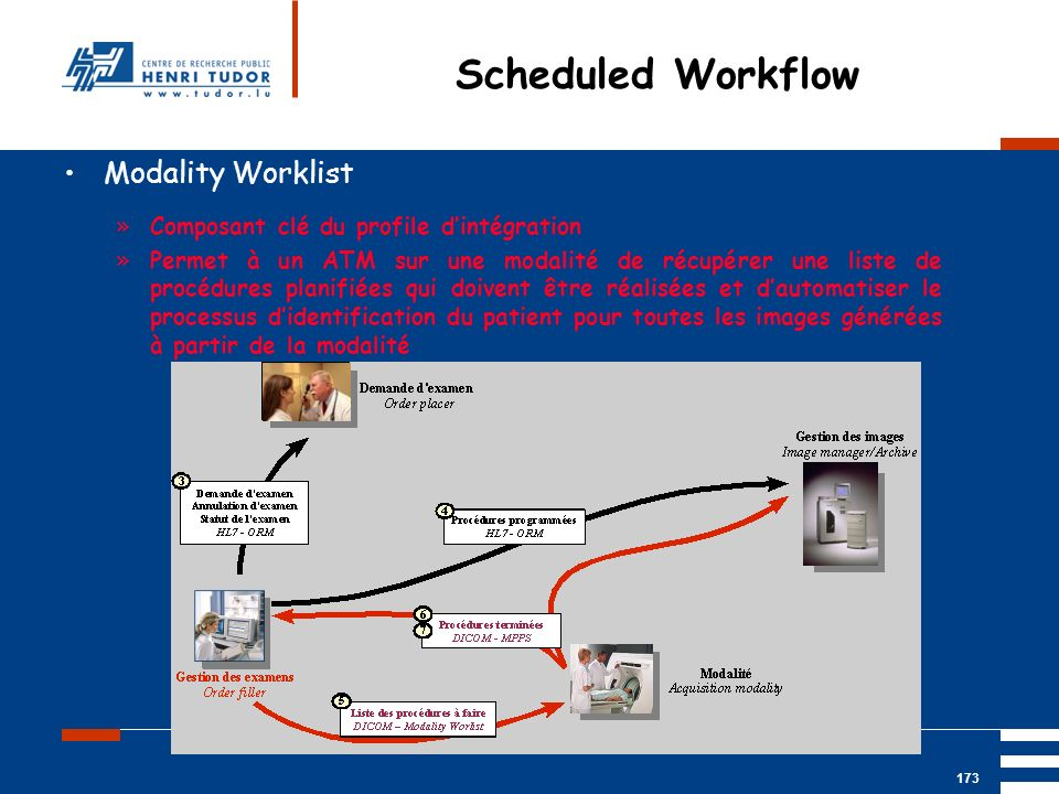 Scheduled Workflow Modality Worklist