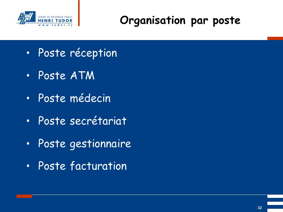 Organisation par poste