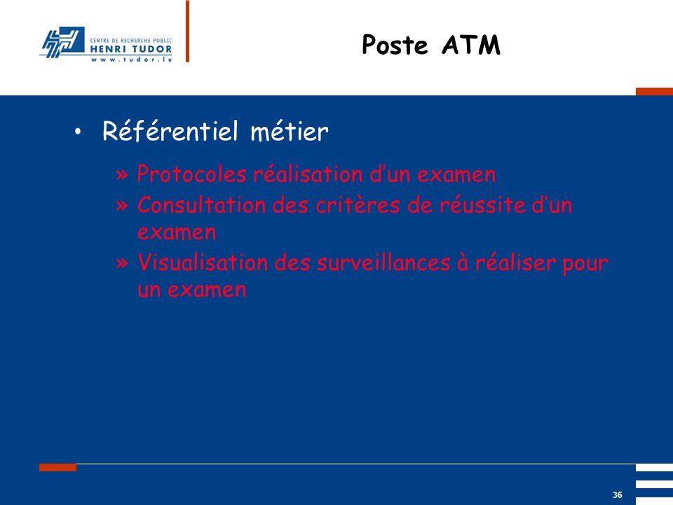 Poste ATM Référentiel métier Protocoles réalisation d'un examen