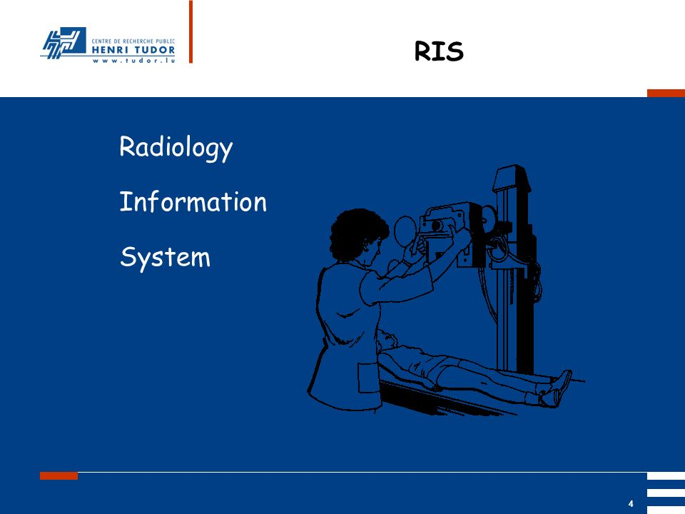 RIS Radiology Information System