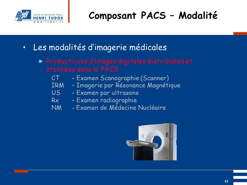 Composant PACS – Modalité