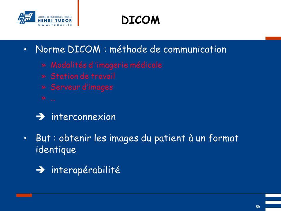  interconnexion DICOM Norme DICOM : méthode de communication
