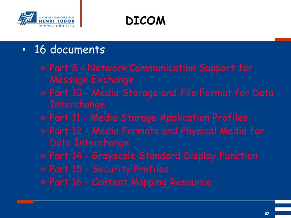 DICOM 16 documents. Part 8 - Network Communication Support for Message Exchange. Part 10 - Media Storage and File Format for Data Interchange.