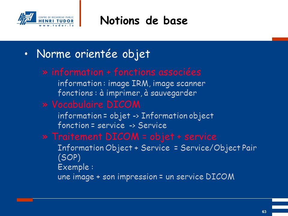 Notions de base Norme orientée objet information + fonctions associées
