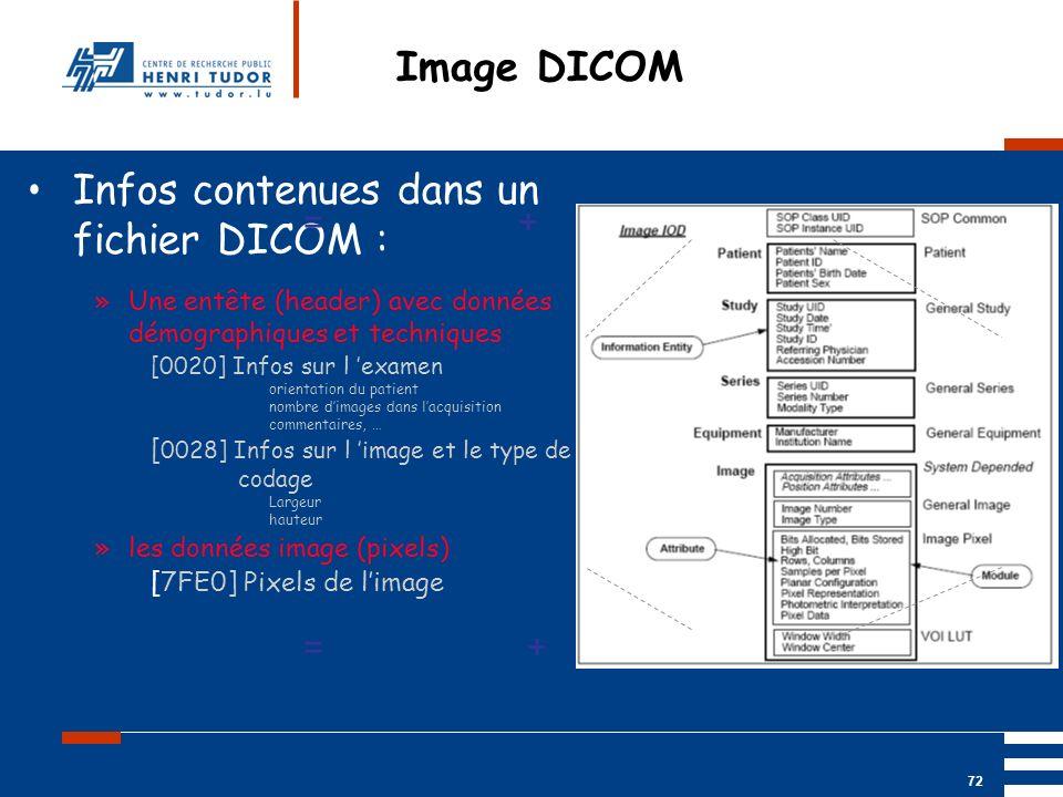 Infos contenues dans un fichier DICOM :