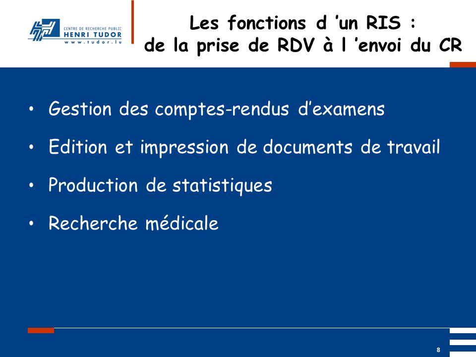 Les fonctions d 'un RIS : de la prise de RDV à l 'envoi du CR