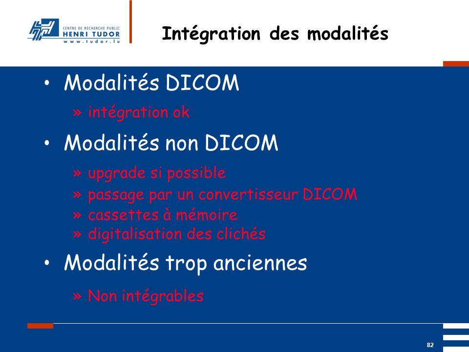Intégration des modalités