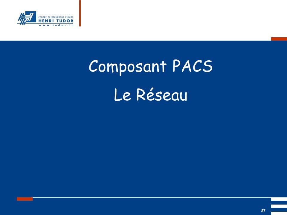 Composant PACS Le Réseau