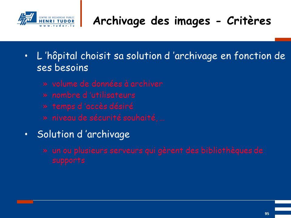 Archivage des images - Critères