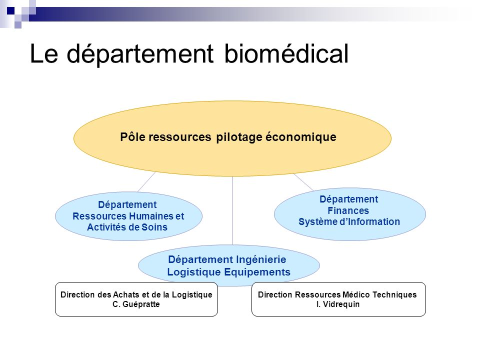 Le département biomédical
