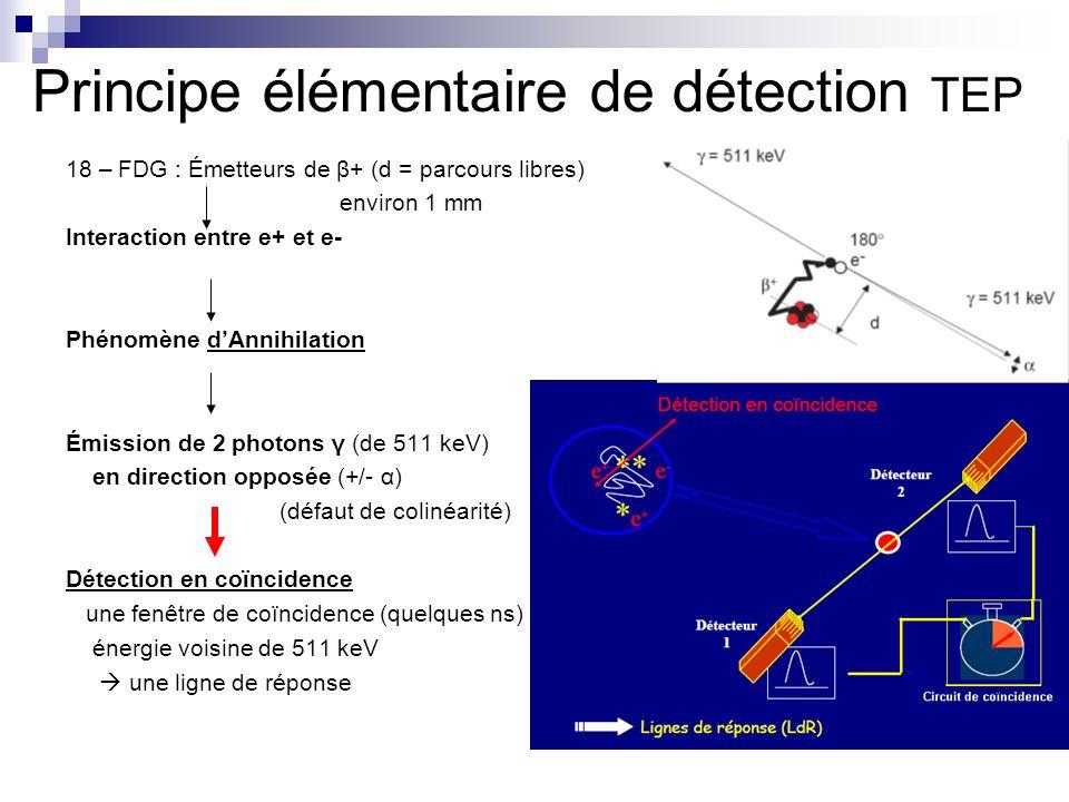 Principe élémentaire de détection TEP