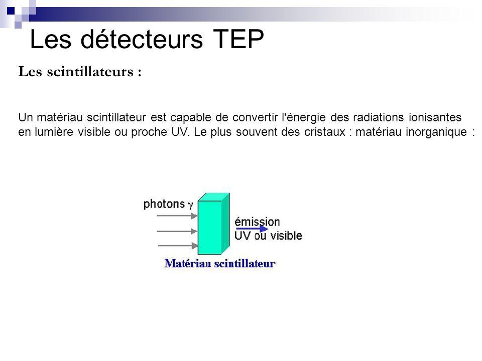 Les détecteurs TEP Les scintillateurs :