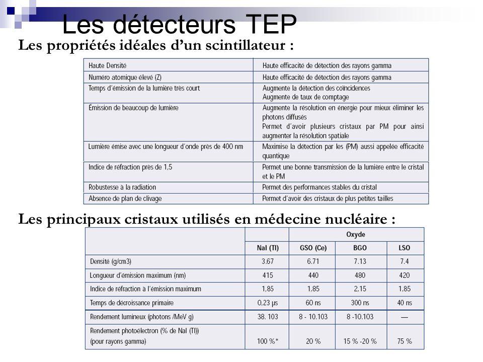 Les détecteurs TEP Les propriétés idéales d'un scintillateur :