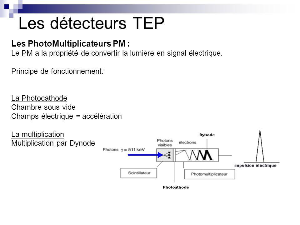 Les détecteurs TEP Les PhotoMultiplicateurs PM :