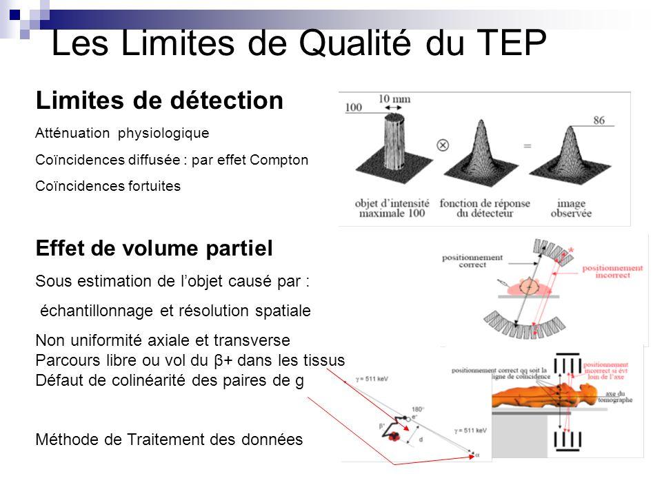 Les Limites de Qualité du TEP