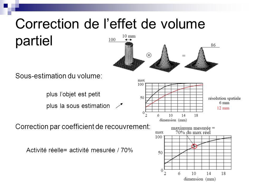 Correction de l'effet de volume partiel
