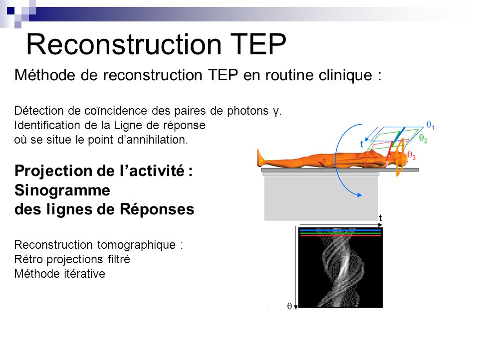 Reconstruction TEP Méthode de reconstruction TEP en routine clinique :