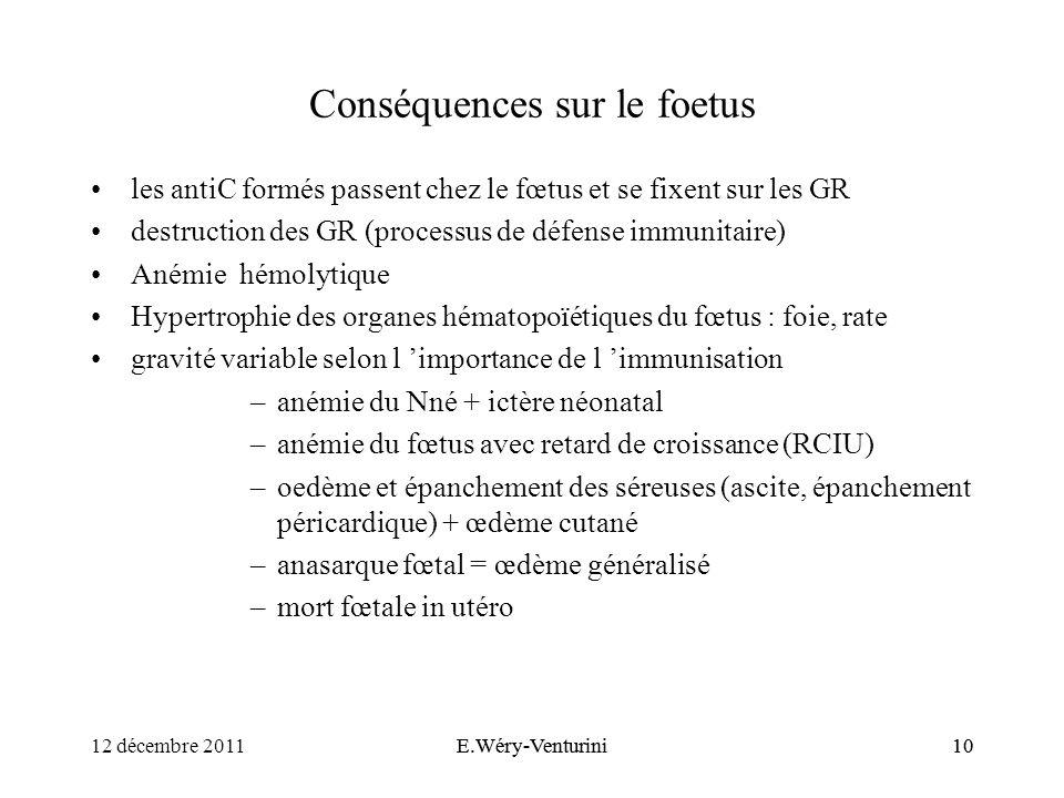Conséquences sur le foetus