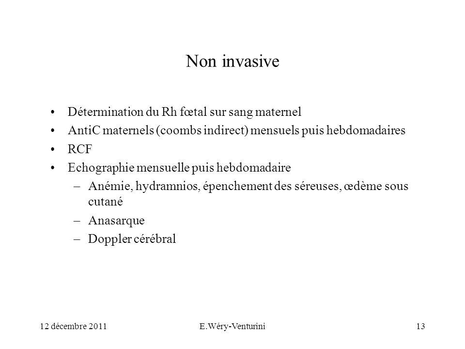 Non invasive Détermination du Rh fœtal sur sang maternel