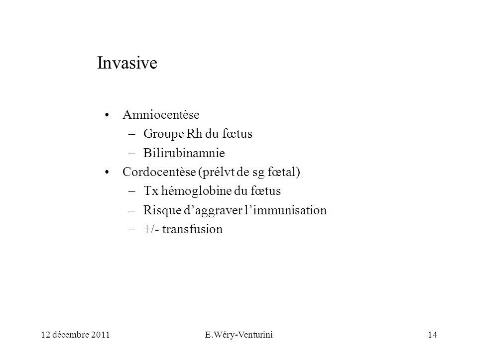 Invasive Amniocentèse Groupe Rh du fœtus Bilirubinamnie
