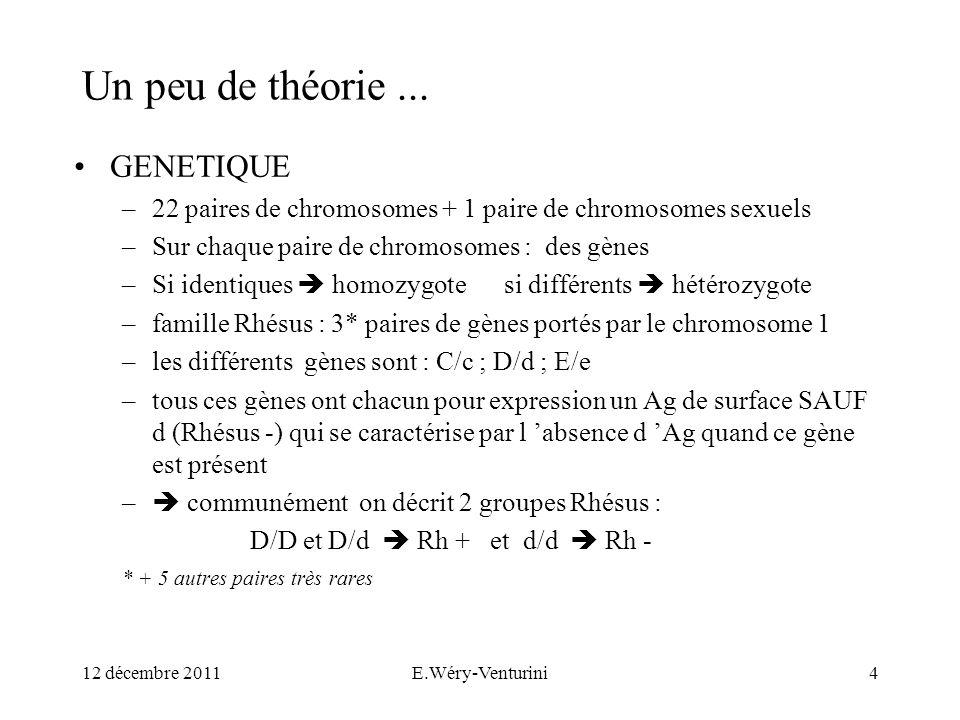 Un peu de théorie ... GENETIQUE