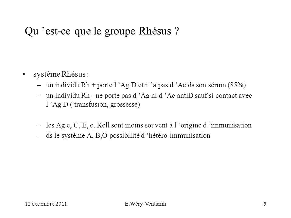 Qu 'est-ce que le groupe Rhésus