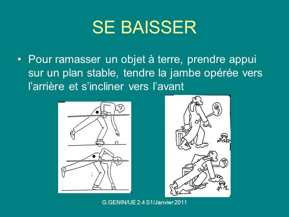 SE BAISSER Pour ramasser un objet à terre, prendre appui sur un plan stable, tendre la jambe opérée vers l'arrière et s'incliner vers l'avant.