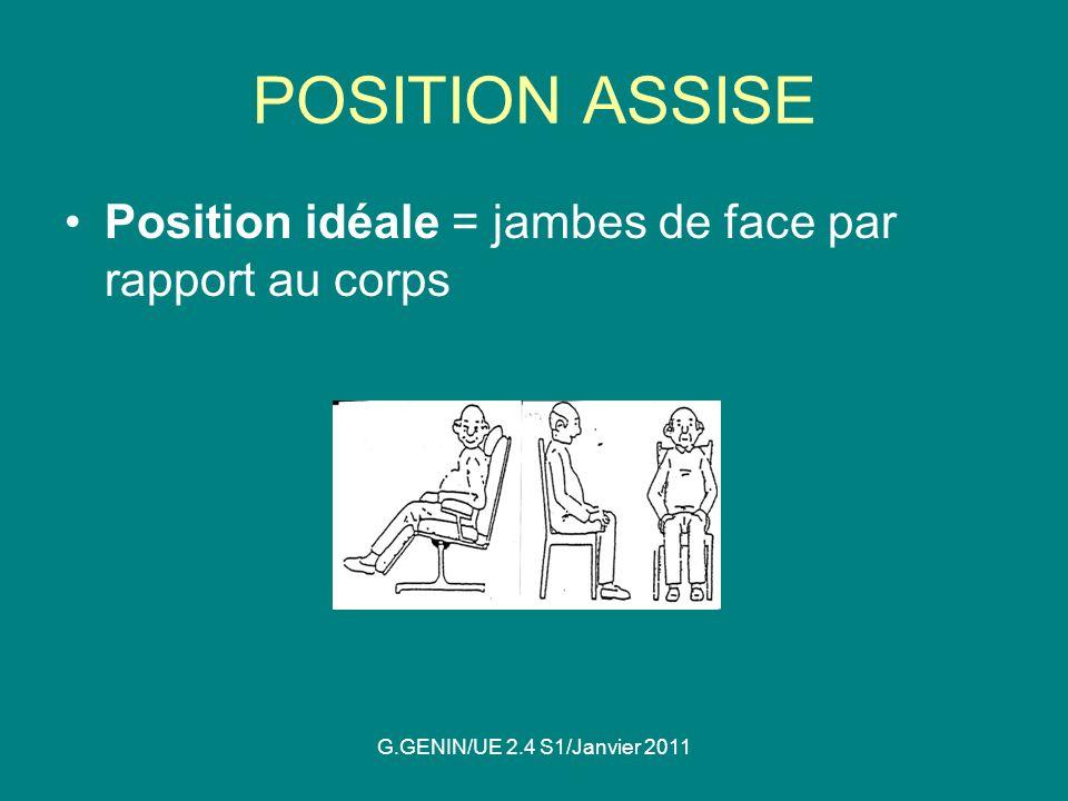 POSITION ASSISE Position idéale = jambes de face par rapport au corps