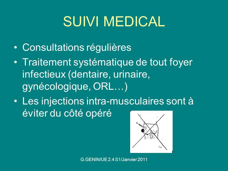 SUIVI MEDICAL Consultations régulières