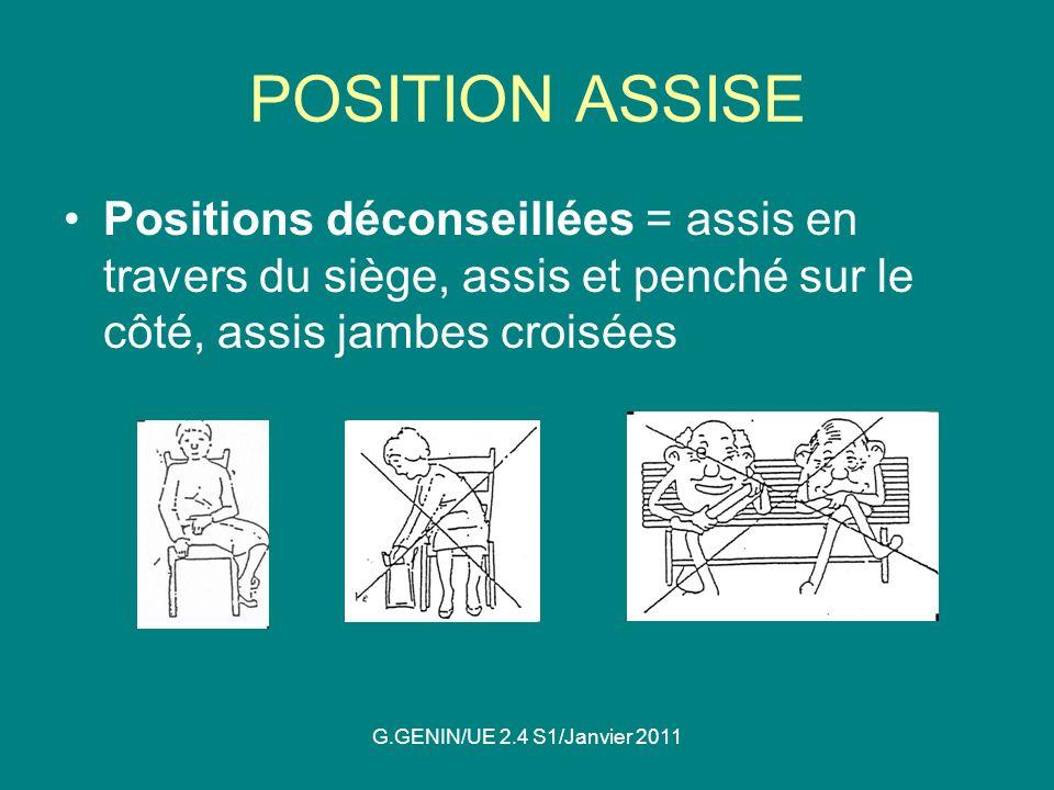 POSITION ASSISE Positions déconseillées = assis en travers du siège, assis et penché sur le côté, assis jambes croisées.