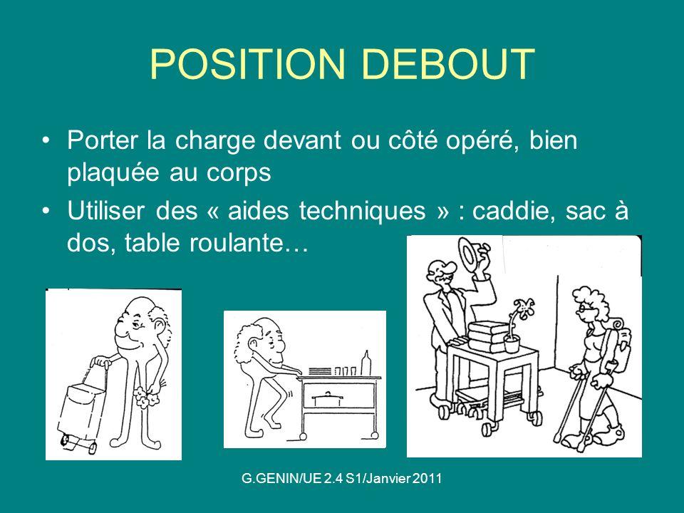 POSITION DEBOUT Porter la charge devant ou côté opéré, bien plaquée au corps. Utiliser des « aides techniques » : caddie, sac à dos, table roulante…
