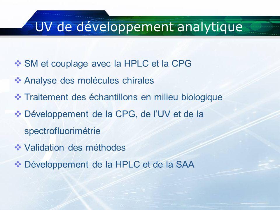 UV de développement analytique