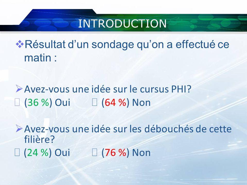 INTRODUCTION Résultat d'un sondage qu'on a effectué ce matin : Avez-vous une idée sur le cursus PHI
