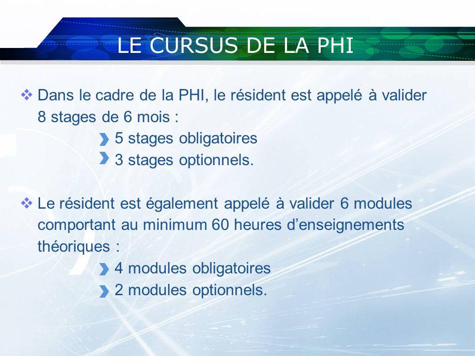 LE CURSUS DE LA PHI Dans le cadre de la PHI, le résident est appelé à valider 8 stages de 6 mois : 5 stages obligatoires.