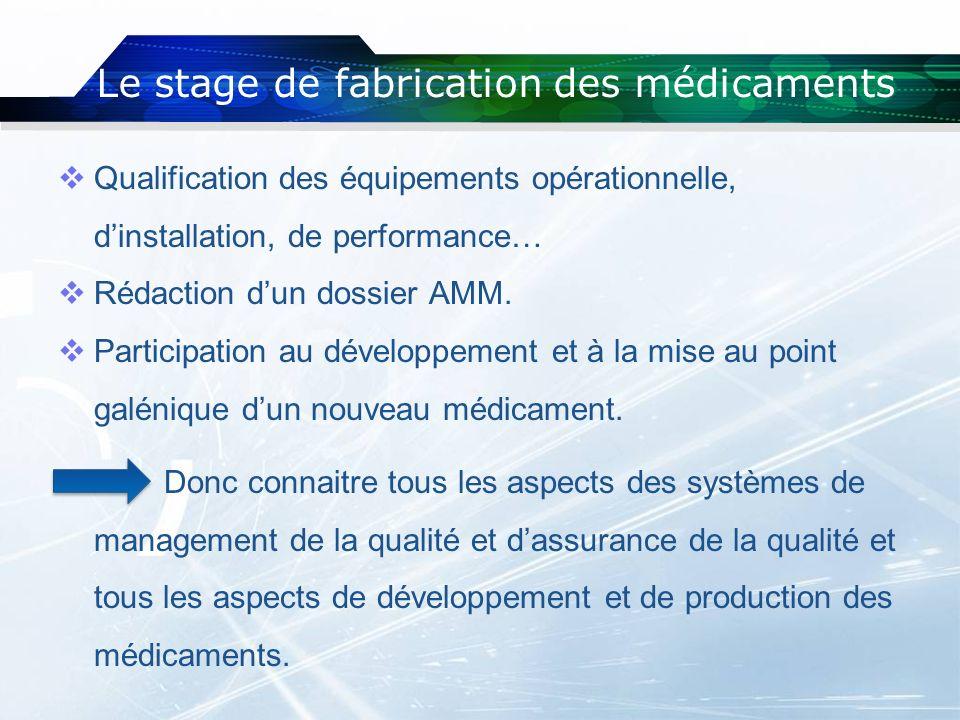 Le stage de fabrication des médicaments