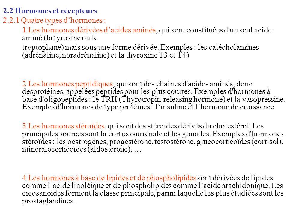 2.2 Hormones et récepteurs