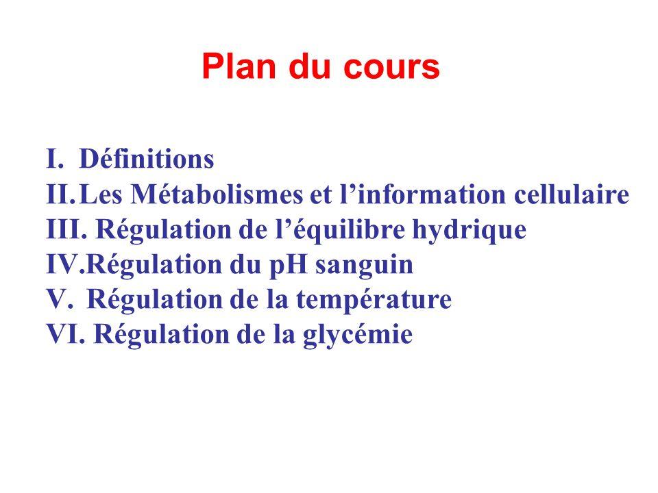 Plan du cours Définitions Les Métabolismes et l'information cellulaire