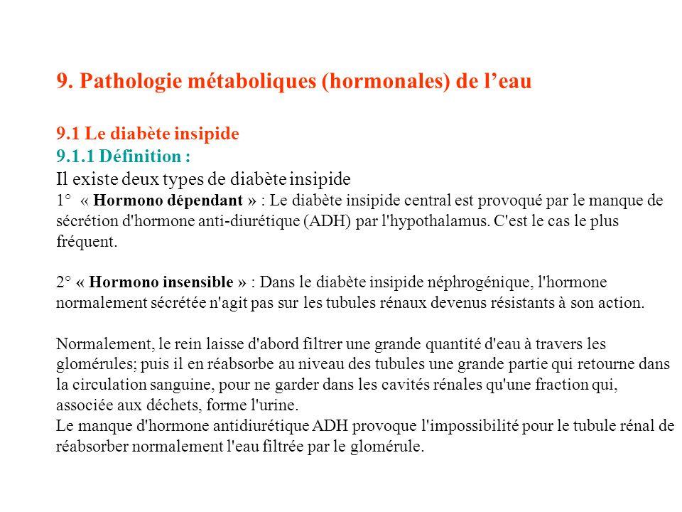9. Pathologie métaboliques (hormonales) de l'eau