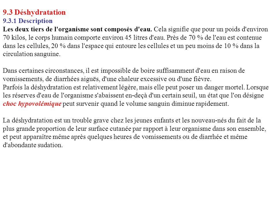 9.3 Déshydratation 9.3.1 Description