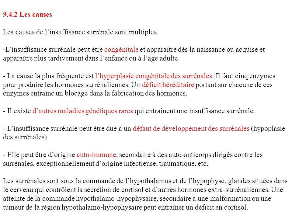 9.4.2 Les causes Les causes de l'insuffisance surrénale sont multiples.