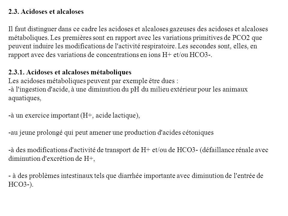 2.3. Acidoses et alcaloses