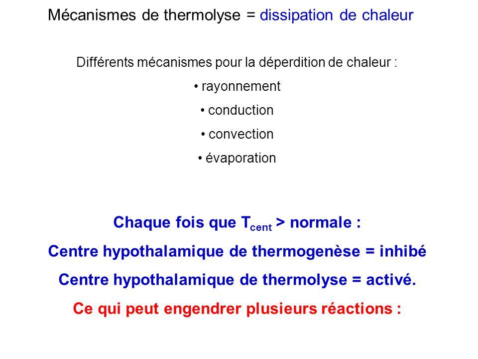 Mécanismes de thermolyse = dissipation de chaleur